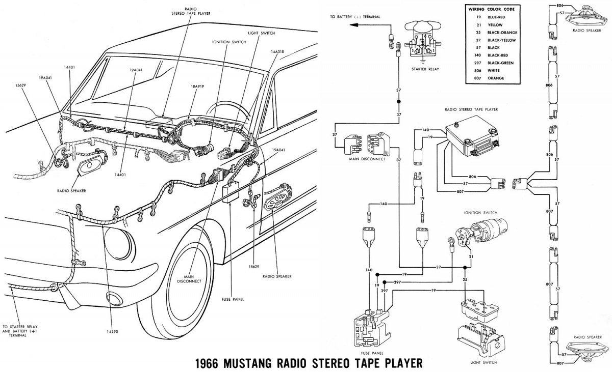 1967 Mustang Wiring Diagram For Your Needs