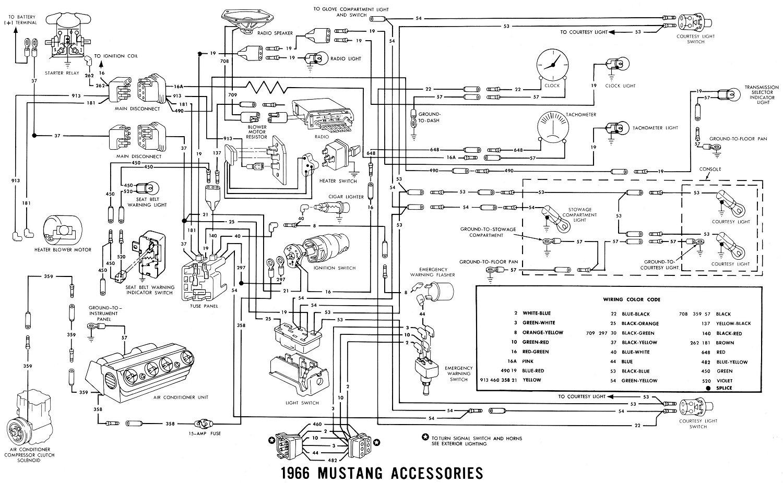 1966 Mustang Rear Wiring - wiring diagram load-overview -  load-overview.hoteloctavia.itload-overview.hoteloctavia.it