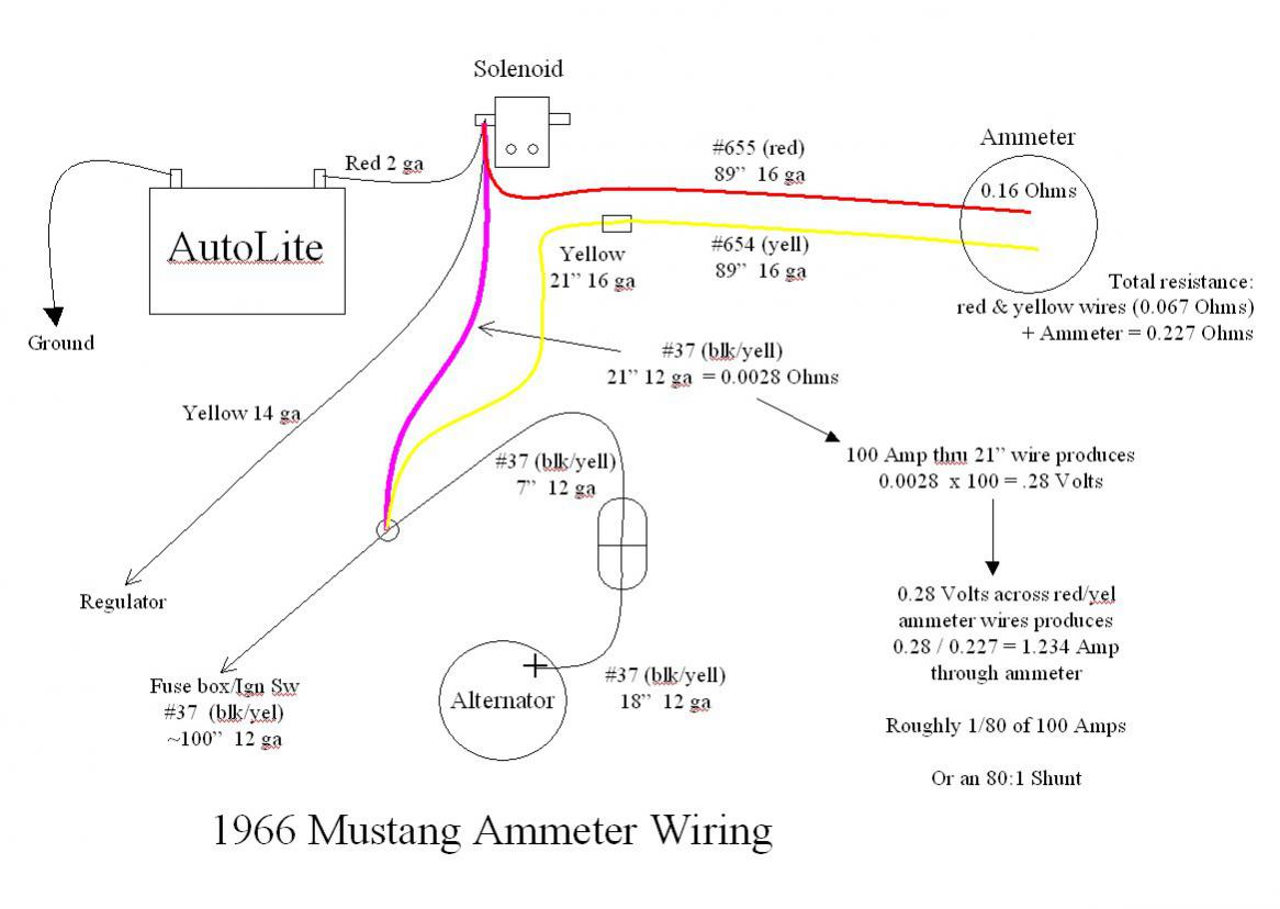 I want to disconnect the Amp gauge | Vintage Mustang ForumsVintage Mustang Forums