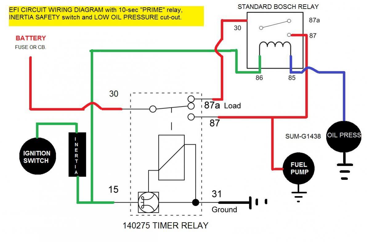 Diagram 72 Vega Wiring Diagram Full Version Hd Quality Wiring Diagram Diagramseimq Cgilsanremo It