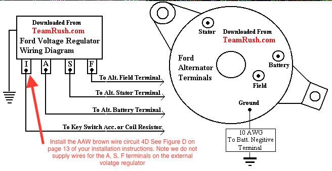 DIAGRAM] Motorcraft 1g Alternator Wiring Diagram FULL Version HD Quality Wiring  Diagram - NEWDIAGRAM.PACHUKA.ITpachuka.it