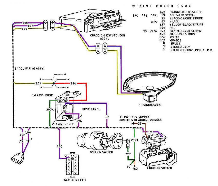 1985 Mustang Fuse Box Location