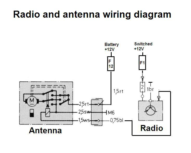 Where does the power antenna wire go
