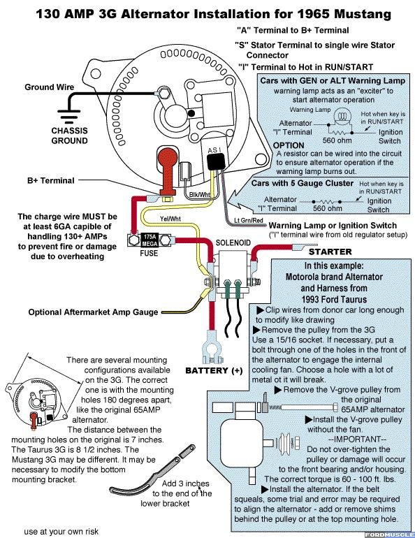 Late Model Ford 302 Alternator Wiring Diagram - Diagram Design Sources  electrical-solid - electrical-solid.nius-icbosa.itnius-icbosa.it