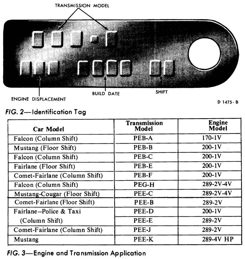 67 Transmission Tag Decode Vintage Mustang Forums